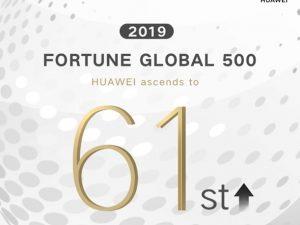 Úgy tűnik a Huawei-t nem lehet megállítani